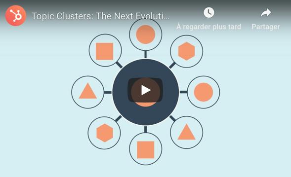 Cours Hubspot sur les pillar pages et cluster topic