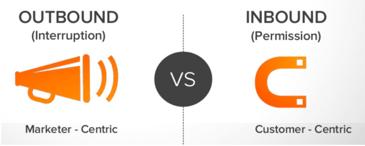 Outbound versus Inbound Cezame Conseil.png