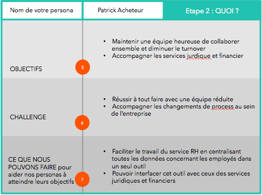 template_buyer_persona_cezame-conseil1